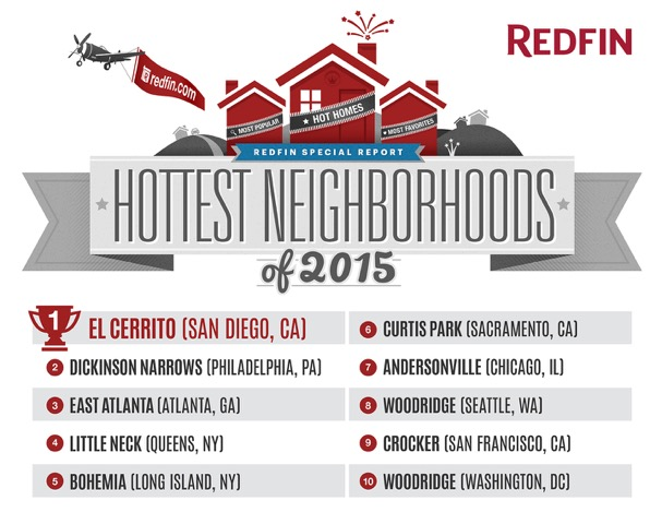 Redfin-Hottest-neighborhoods-2015-1
